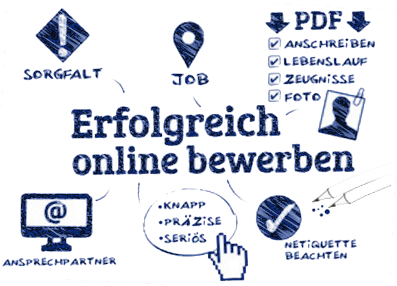jobs1 - Mller Online Bewerbung